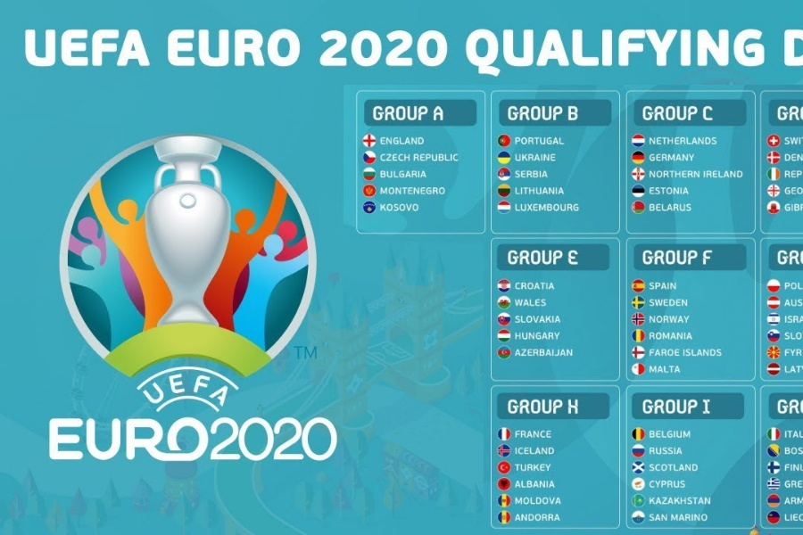 Euro 2021 Ko Runde